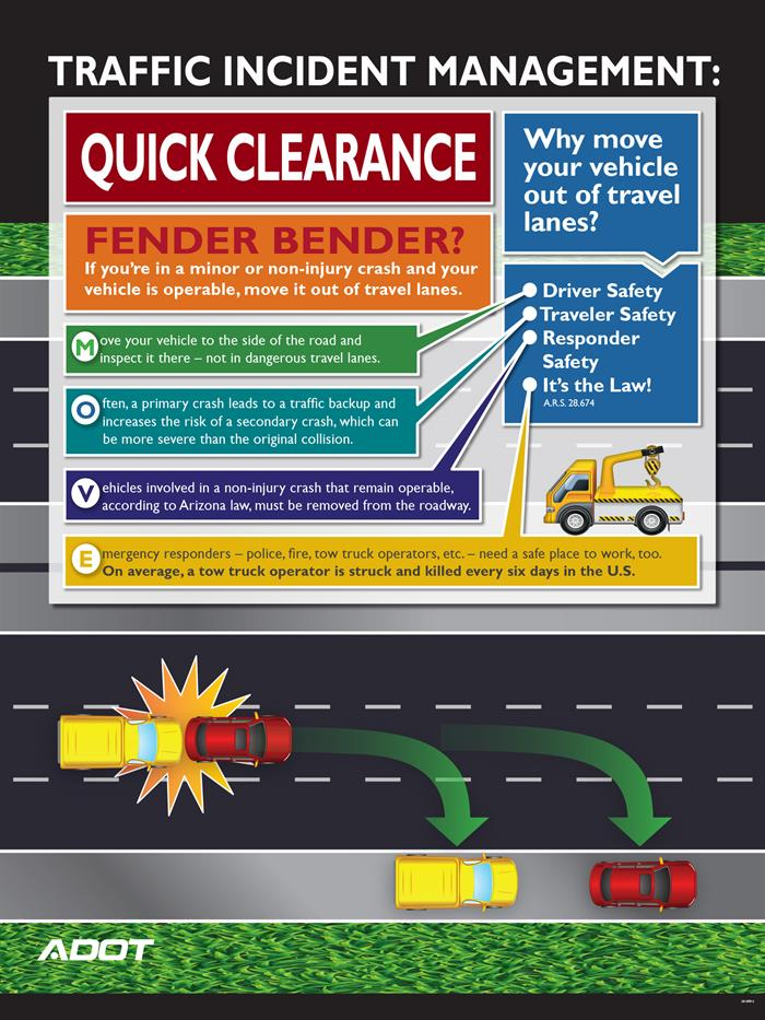 image of an infographic showing what to do if you're in a noninjury vehicle crash