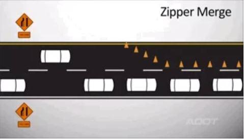 Zipper Merge Example